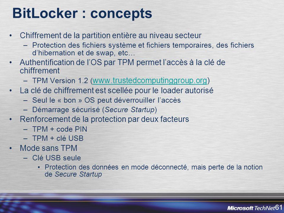 BitLocker : concepts Chiffrement de la partition entière au niveau secteur.
