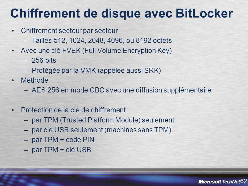 Chiffrement de disque avec BitLocker