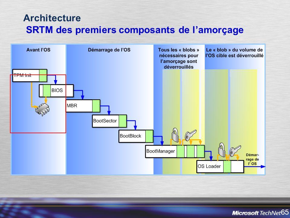 Architecture SRTM des premiers composants de l'amorçage