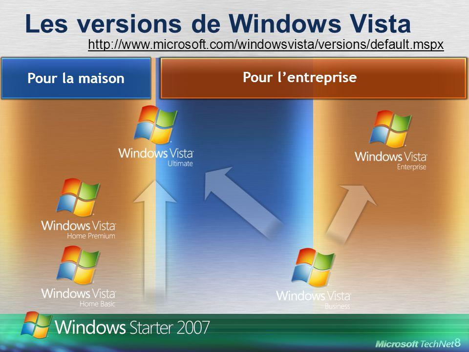 Les versions de Windows Vista