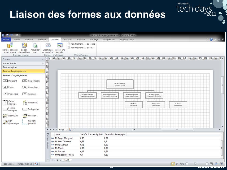 Liaison des formes aux données