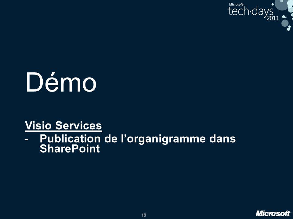 Visio Services Publication de l'organigramme dans SharePoint