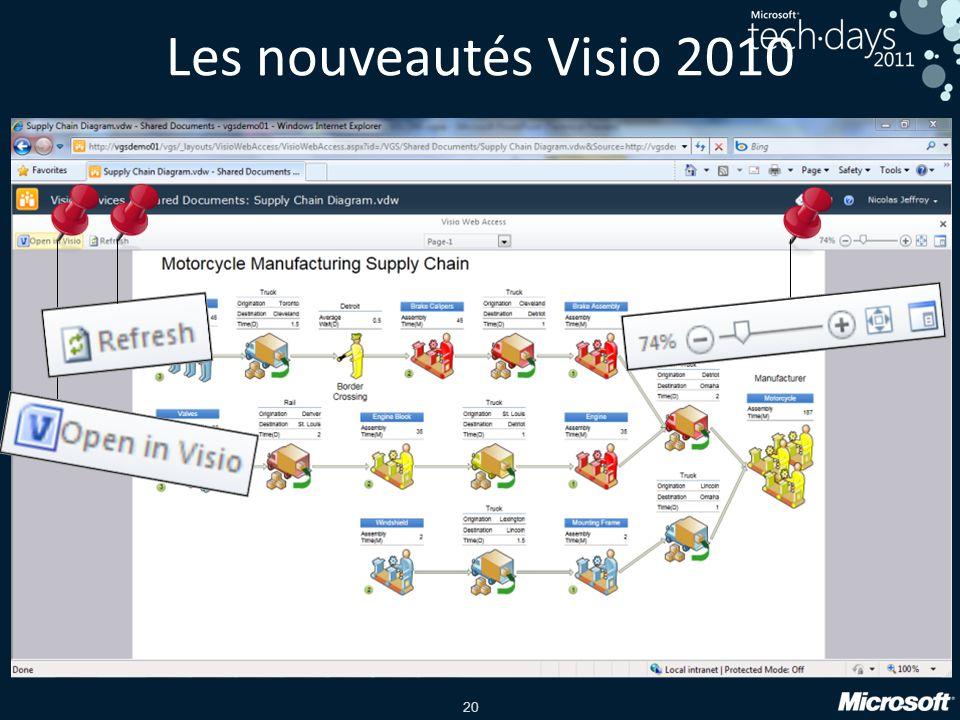 Les nouveautés Visio 2010
