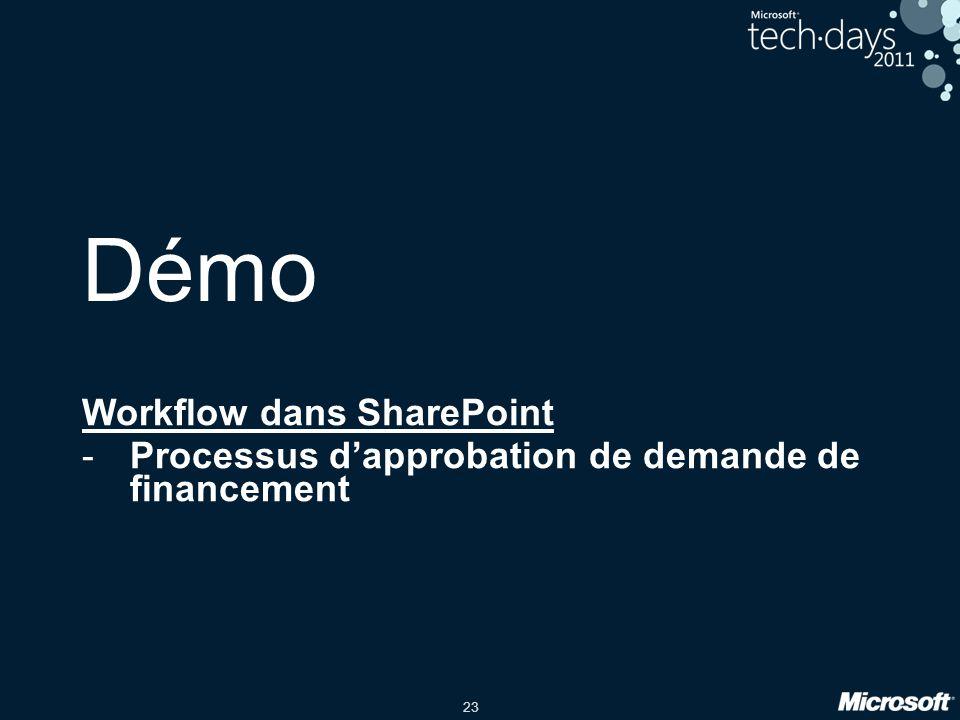 Démo Workflow dans SharePoint