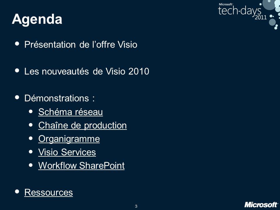 Agenda Présentation de l'offre Visio Les nouveautés de Visio 2010