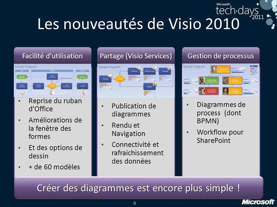 Les nouveautés de Visio 2010