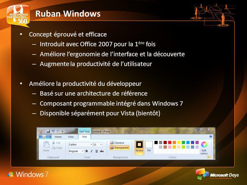 Ruban Windows Concept éprouvé et efficace