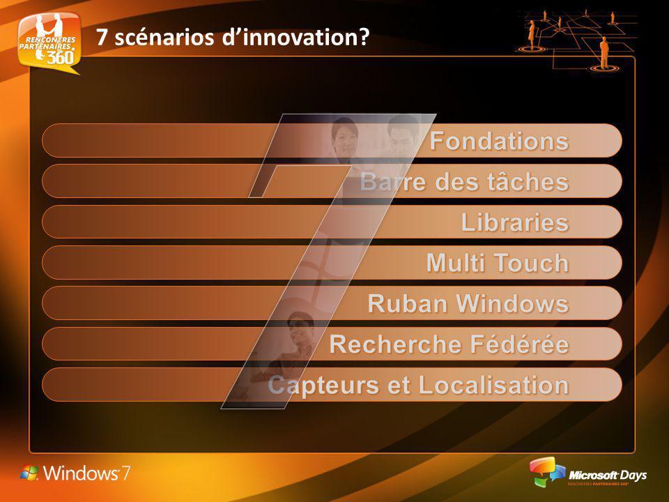 7 scénarios d'innovation