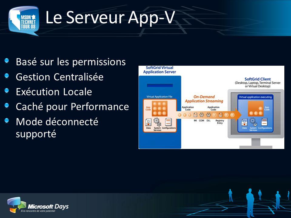 Le Serveur App-V Basé sur les permissions Gestion Centralisée