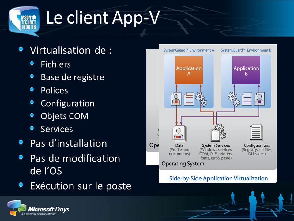 Le client App-V Virtualisation de : Pas d'installation
