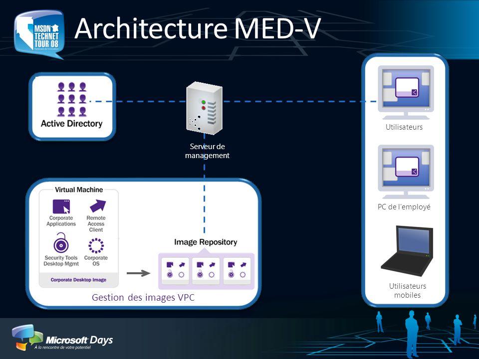 Architecture MED-V Gestion des images VPC Utilisateurs