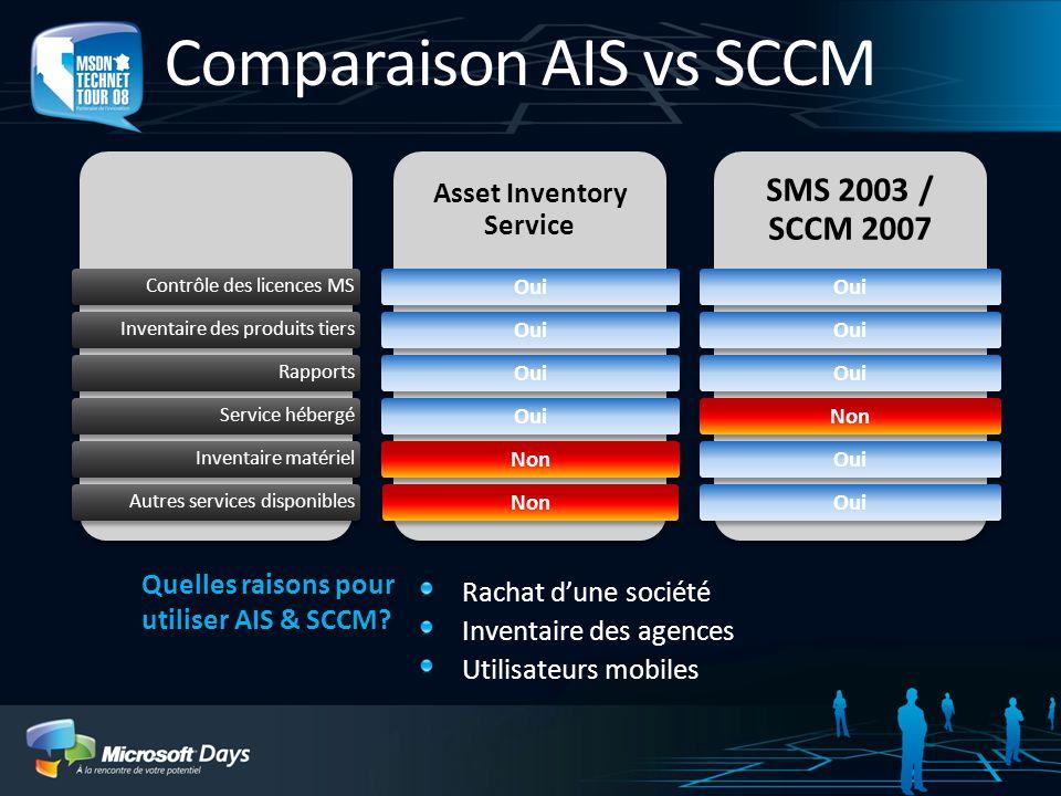 Comparaison AIS vs SCCM