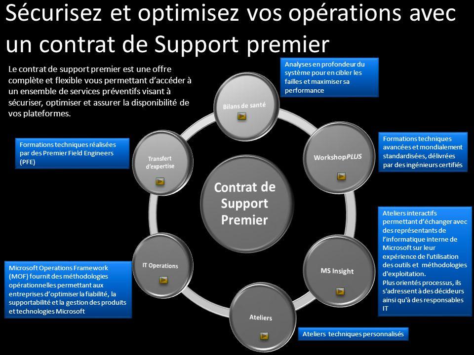 Contrat de Support Premier Transfert d'expertise