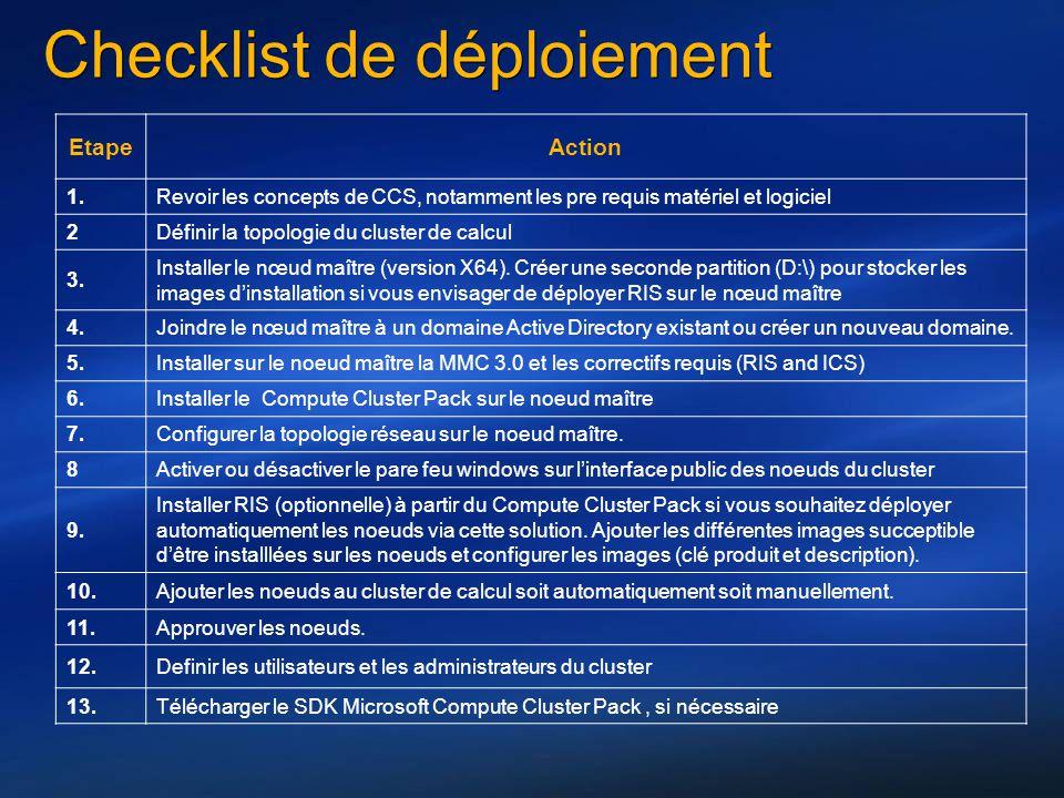 Checklist de déploiement