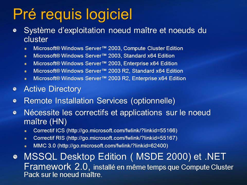 Pré requis logiciel Système d'exploitation noeud maître et noeuds du cluster. Microsoft® Windows Server™ 2003, Compute Cluster Edition.