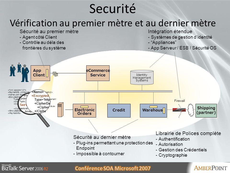Securité Vérification au premier mètre et au dernier mètre
