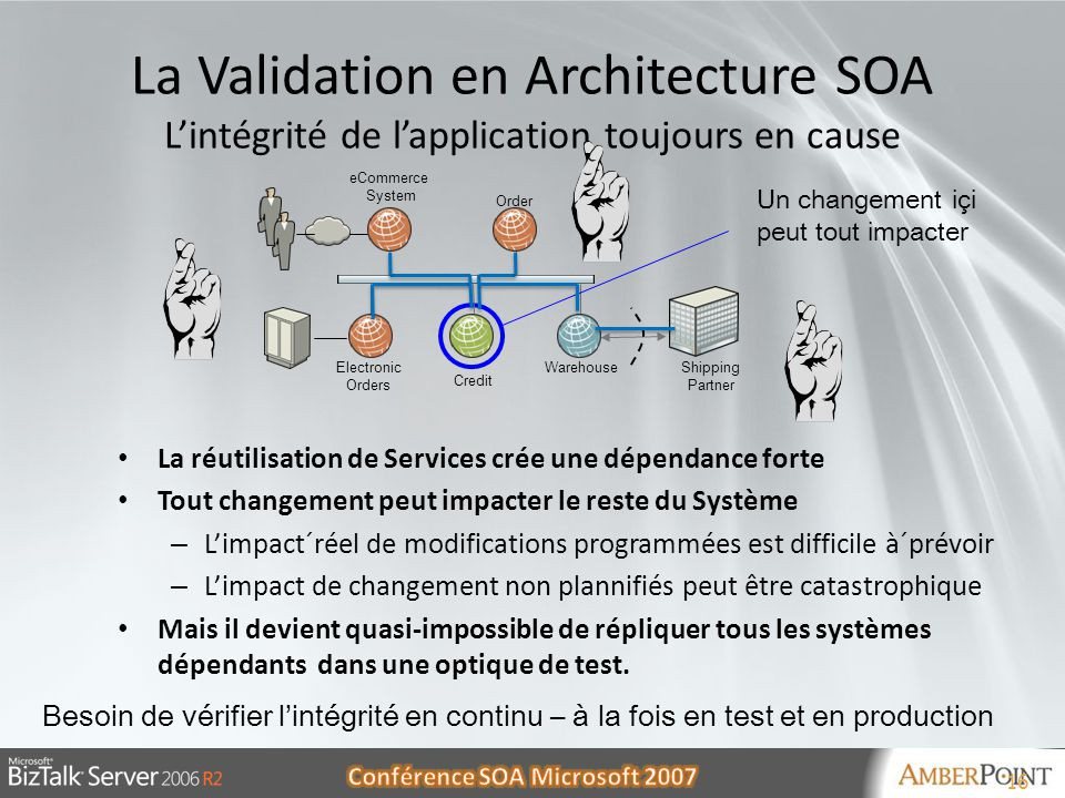 La Validation en Architecture SOA L'intégrité de l'application toujours en cause