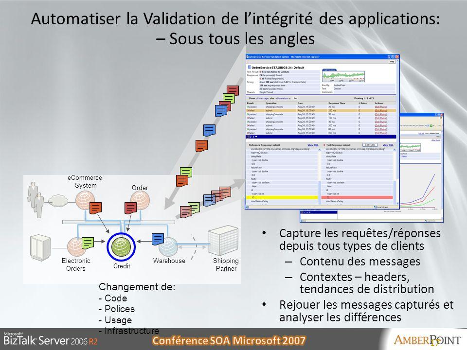Automatiser la Validation de l'intégrité des applications: – Sous tous les angles