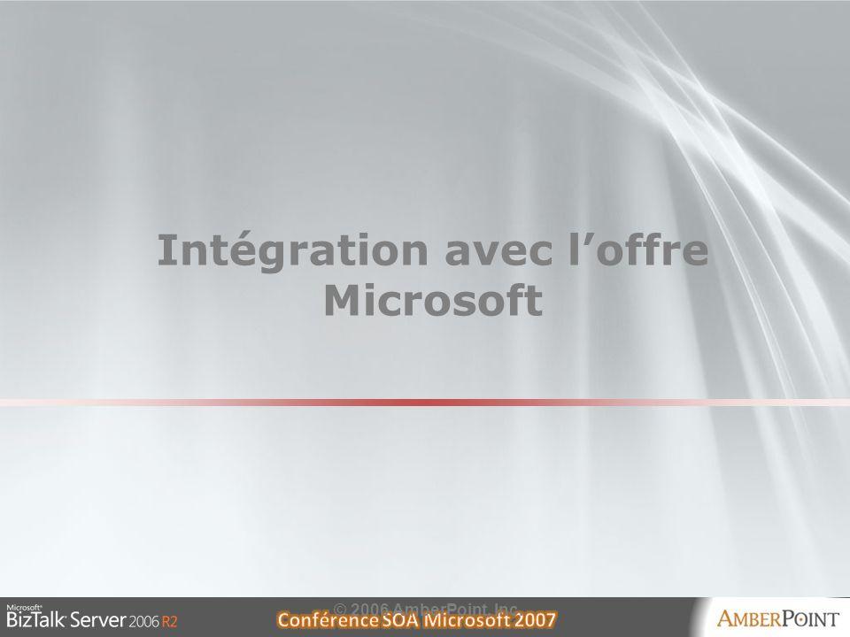 Intégration avec l'offre Microsoft