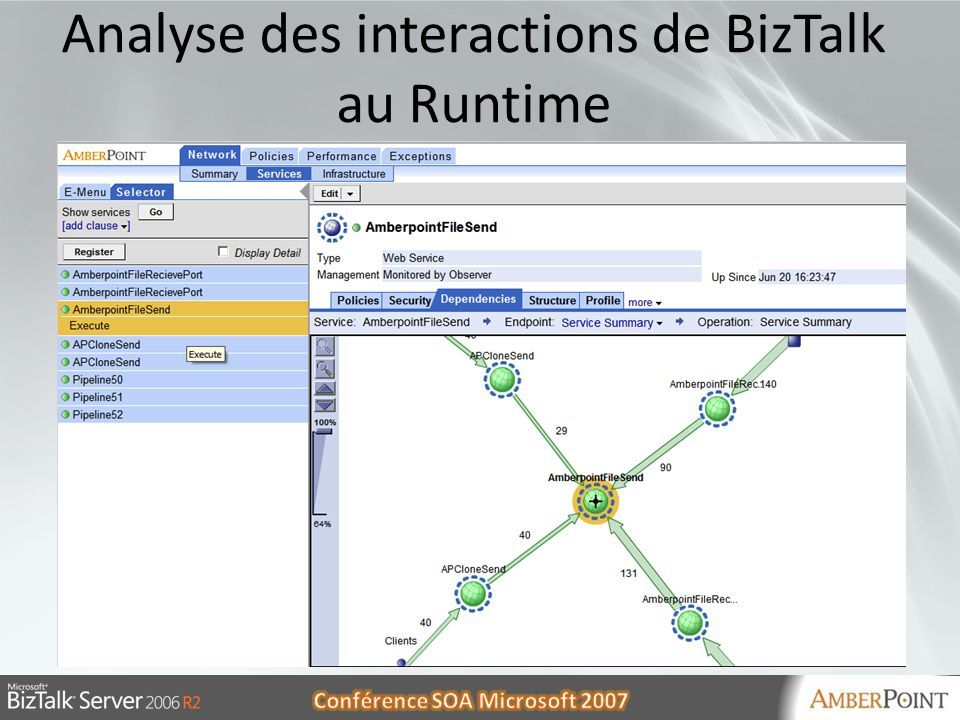 Analyse des interactions de BizTalk au Runtime