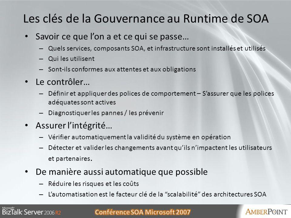 Les clés de la Gouvernance au Runtime de SOA