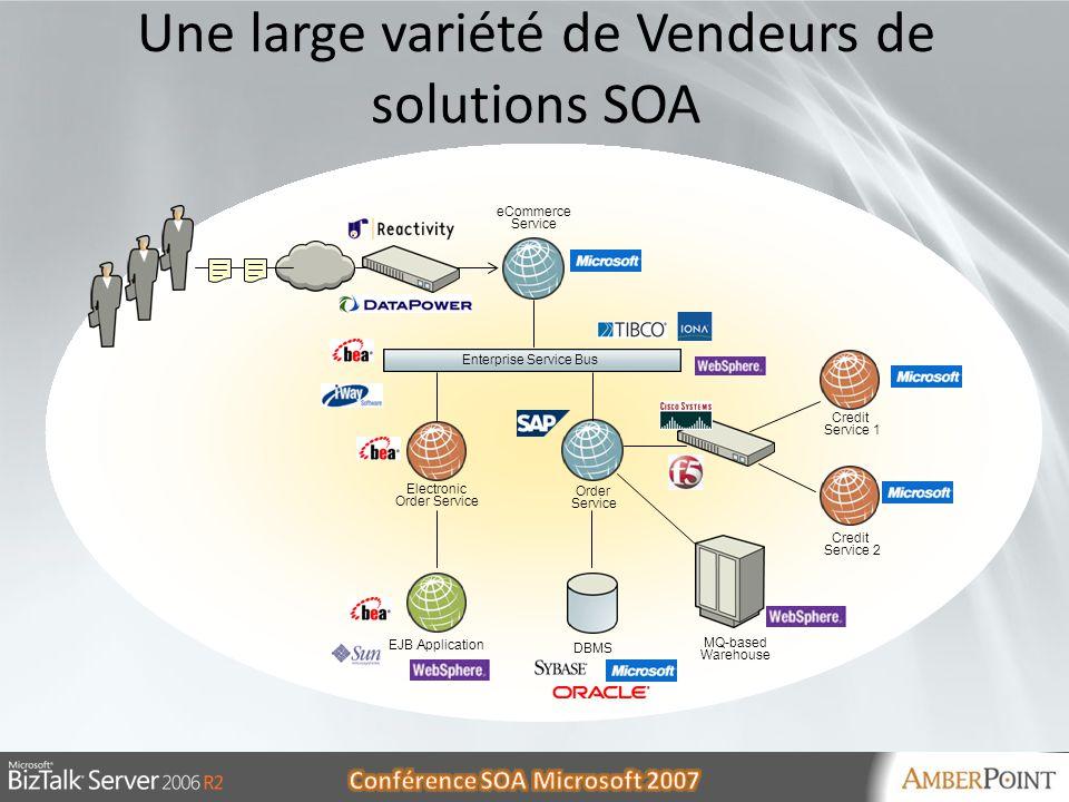 Une large variété de Vendeurs de solutions SOA