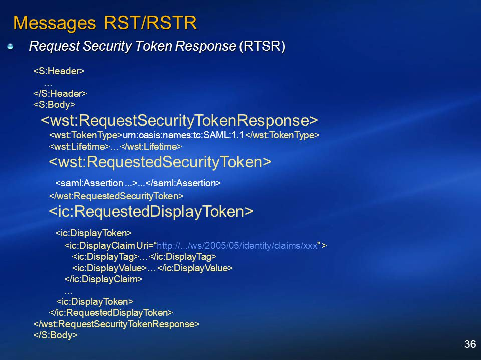 Messages RST/RSTR <saml:Assertion ...>...</saml:Assertion>