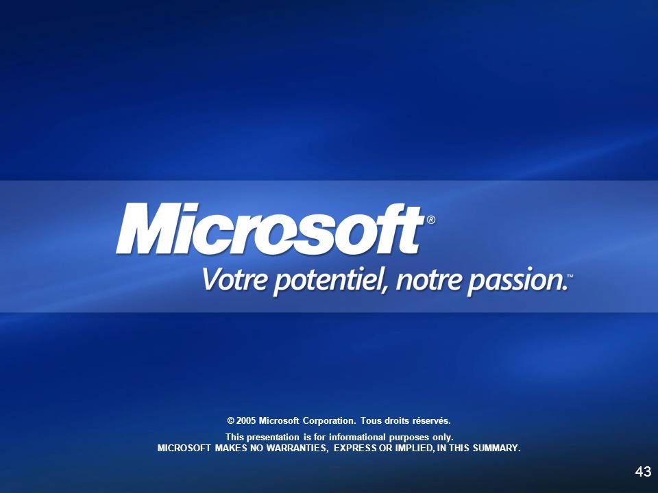 © 2005 Microsoft Corporation. Tous droits réservés.
