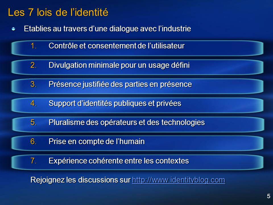 Les 7 lois de l'identité Etablies au travers d'une dialogue avec l'industrie. Contrôle et consentement de l'utilisateur.