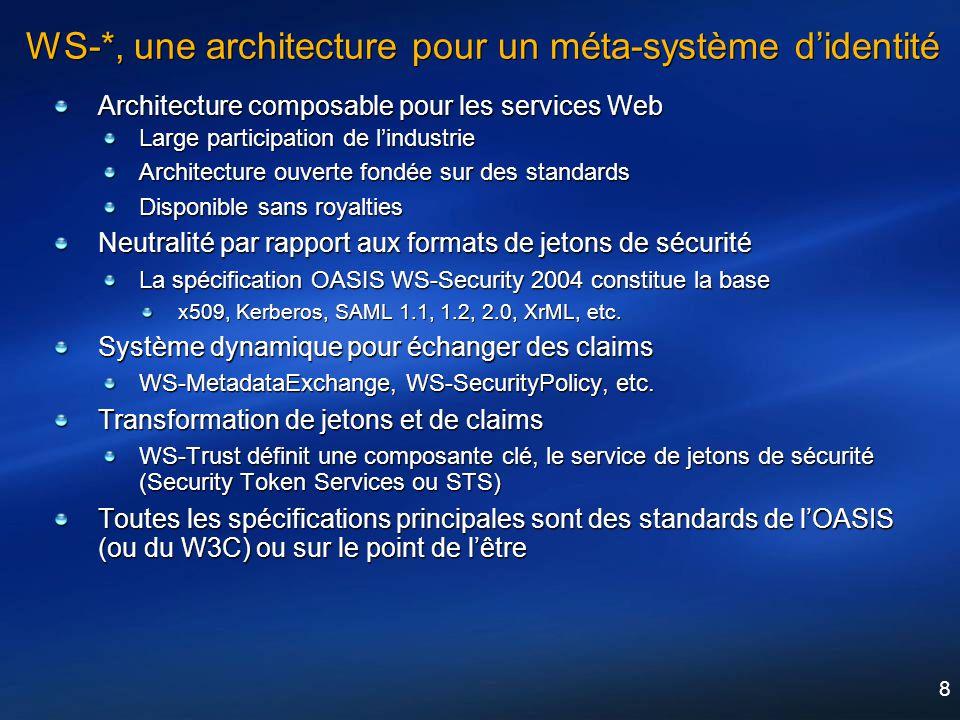 WS-*, une architecture pour un méta-système d'identité