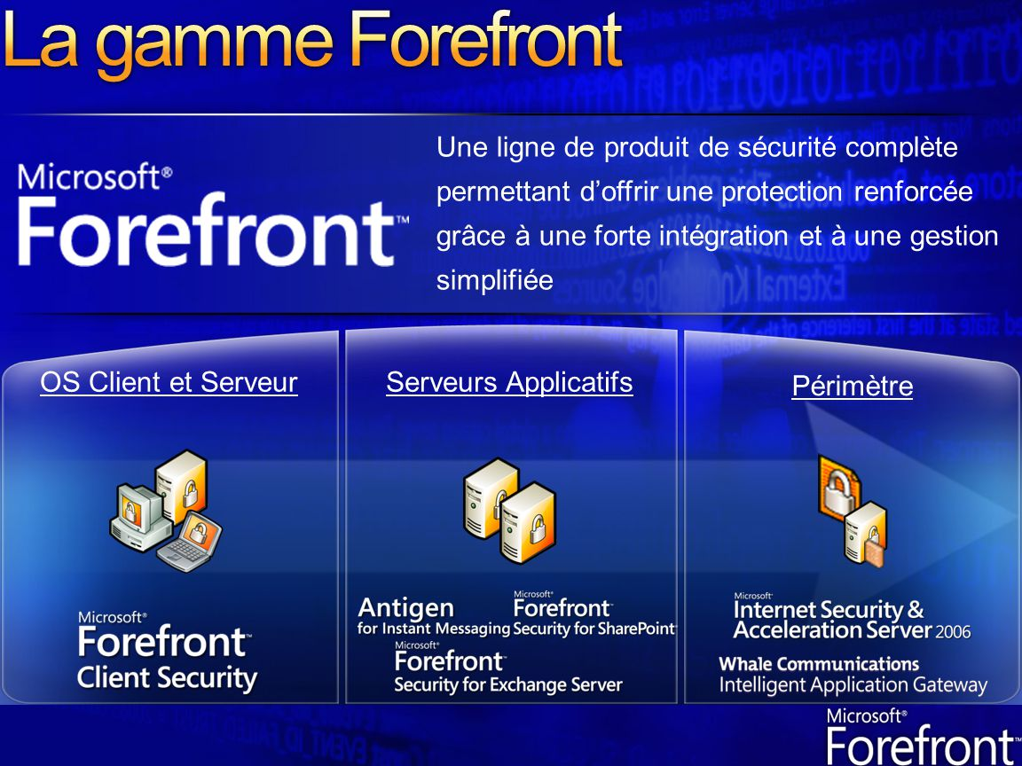 La gamme Forefront