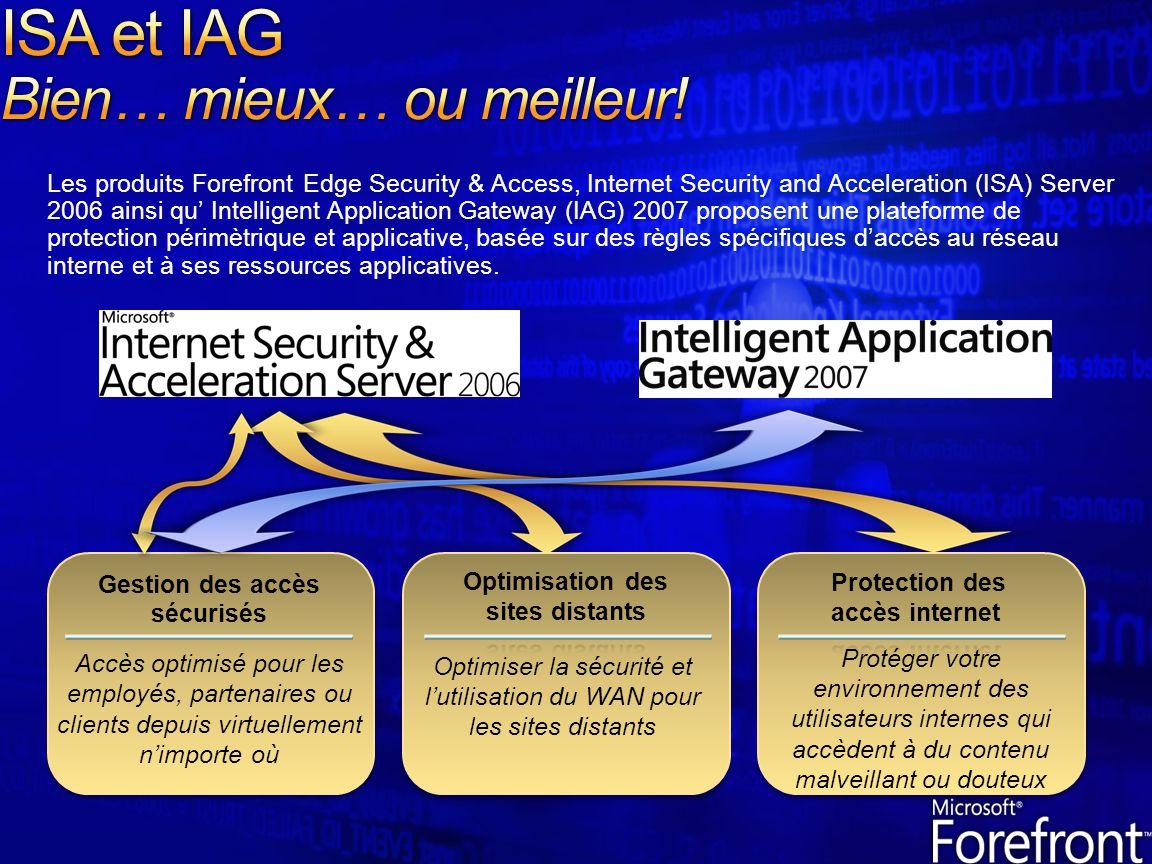 ISA et IAG Bien… mieux… ou meilleur!