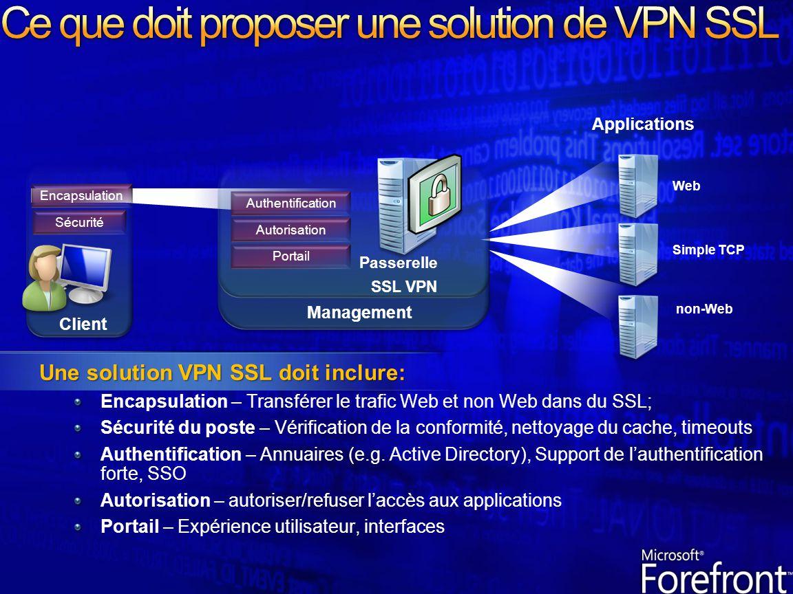 Ce que doit proposer une solution de VPN SSL