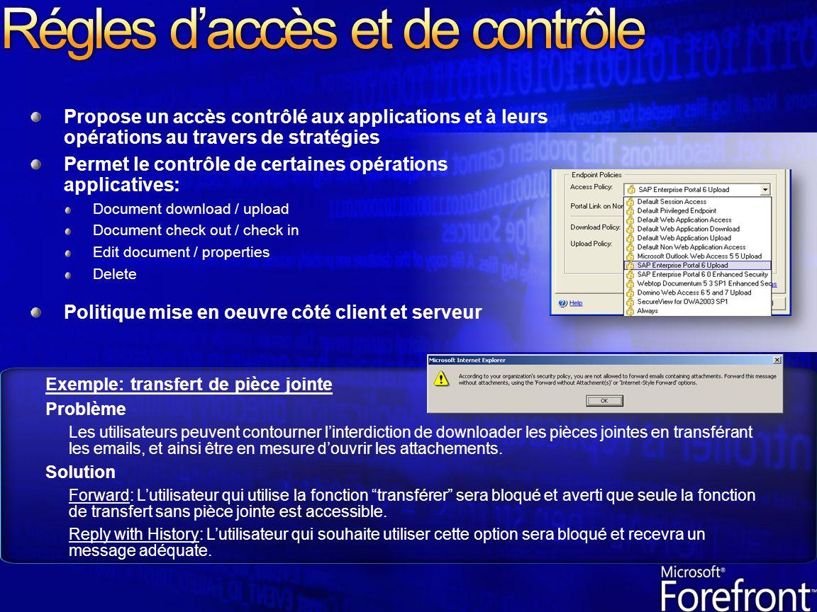 Régles d'accès et de contrôle