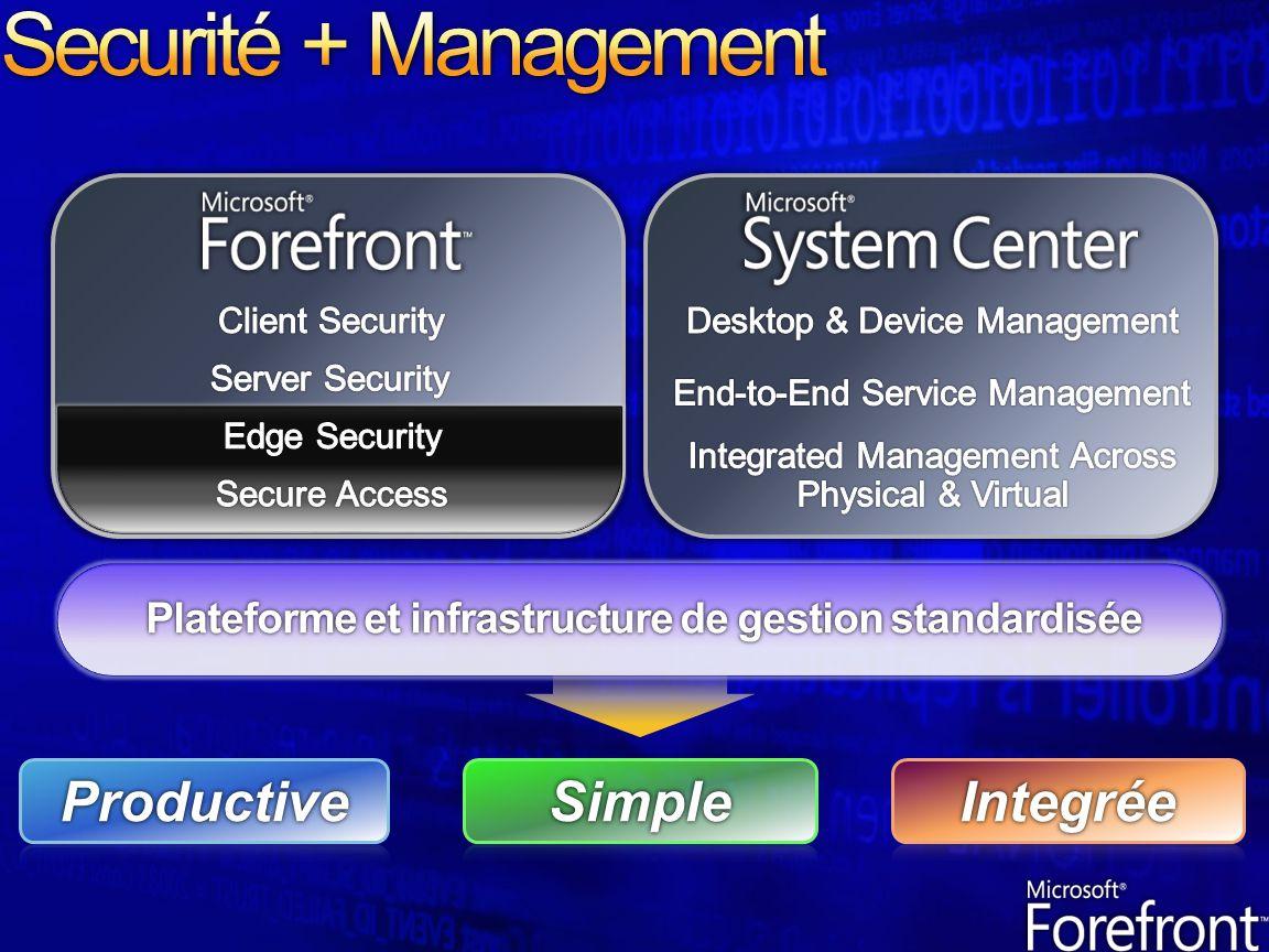 Plateforme et infrastructure de gestion standardisée