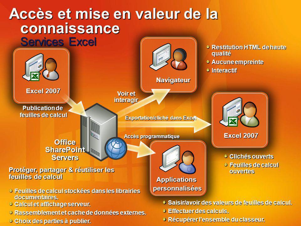 Accès et mise en valeur de la connaissance Services Excel