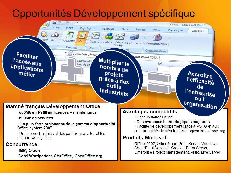 Opportunités Développement spécifique