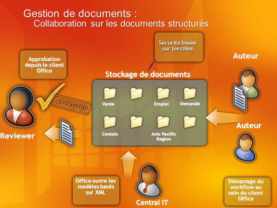 Gestion de documents : Collaboration sur les documents structurés