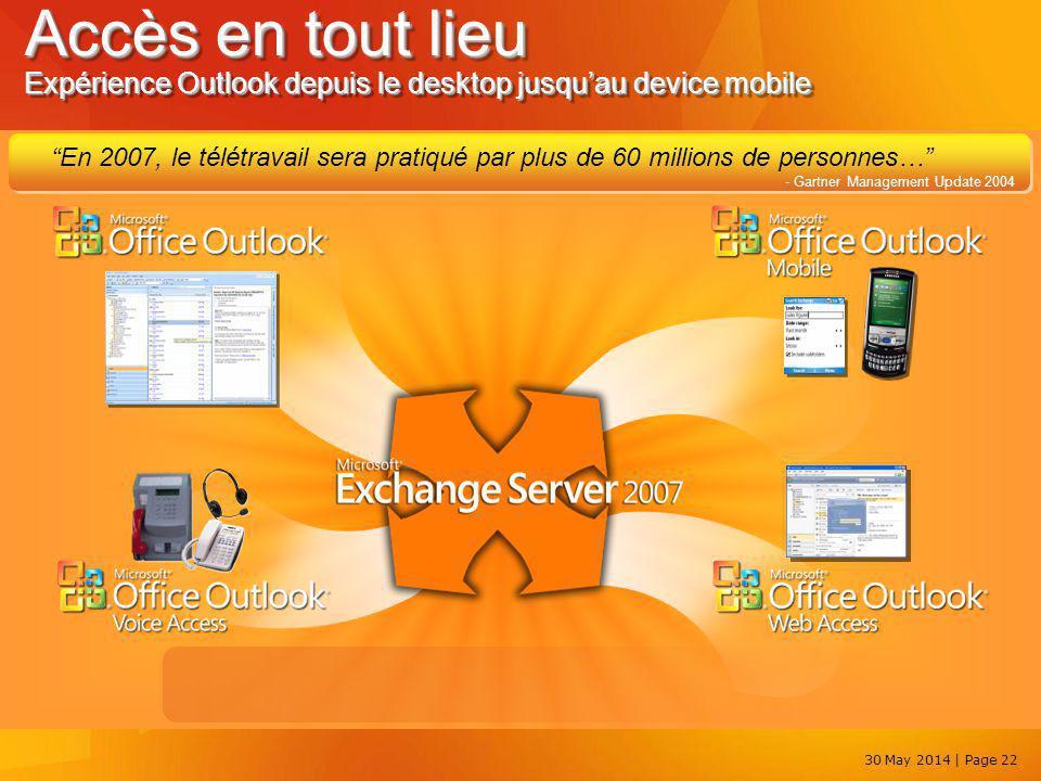 Accès en tout lieu Expérience Outlook depuis le desktop jusqu'au device mobile