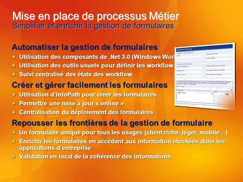 Mise en place de processus Métier Simplifier et enrichir la gestion de formulaires