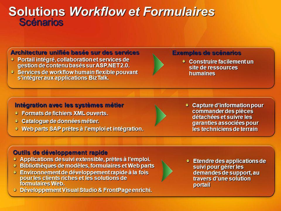 Solutions Workflow et Formulaires Scénarios