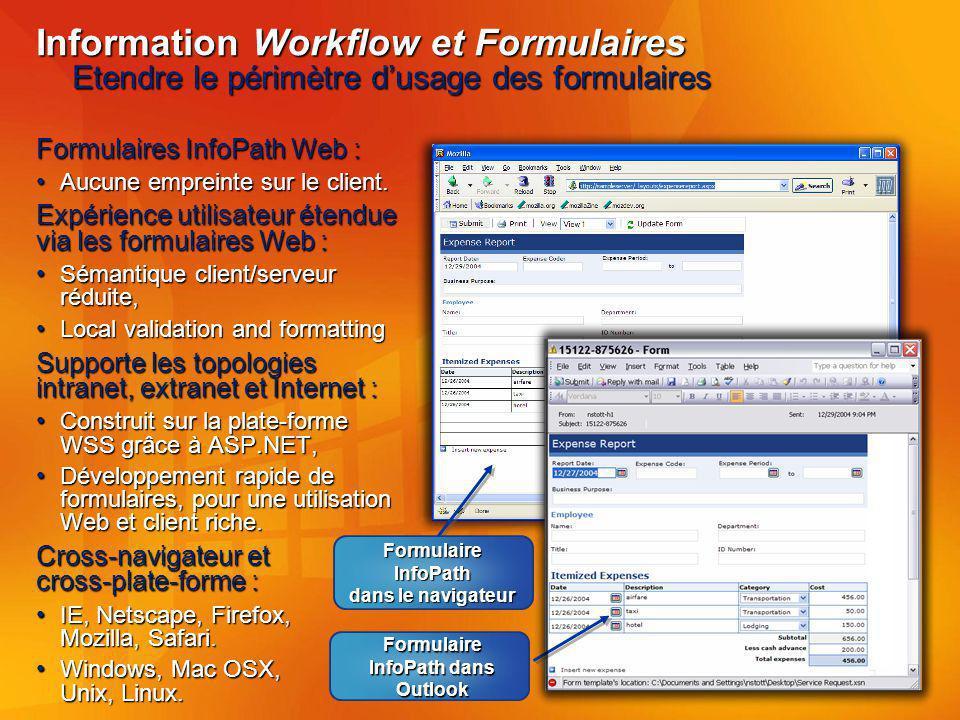 Information Workflow et Formulaires Etendre le périmètre d'usage des formulaires