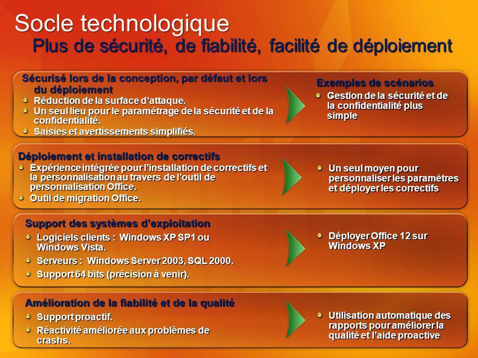 Socle technologique Plus de sécurité, de fiabilité, facilité de déploiement
