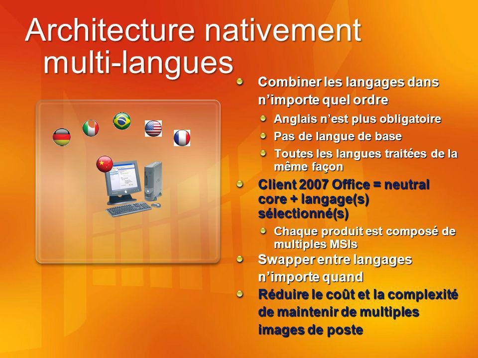 Architecture nativement multi-langues