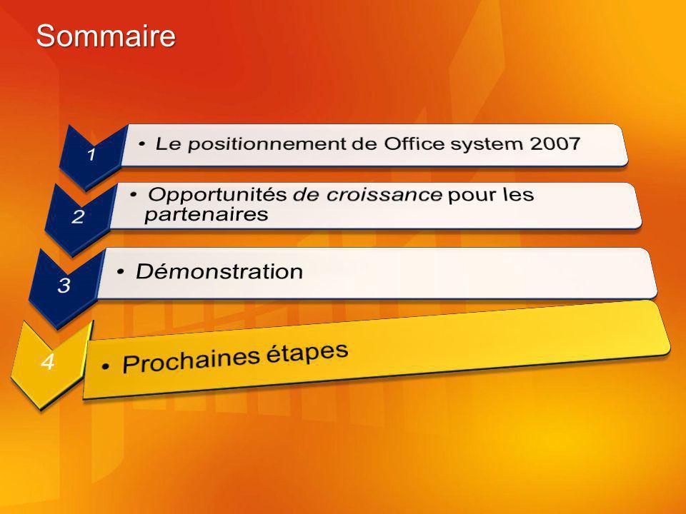Sommaire 1 Le positionnement de Office system 2007 2