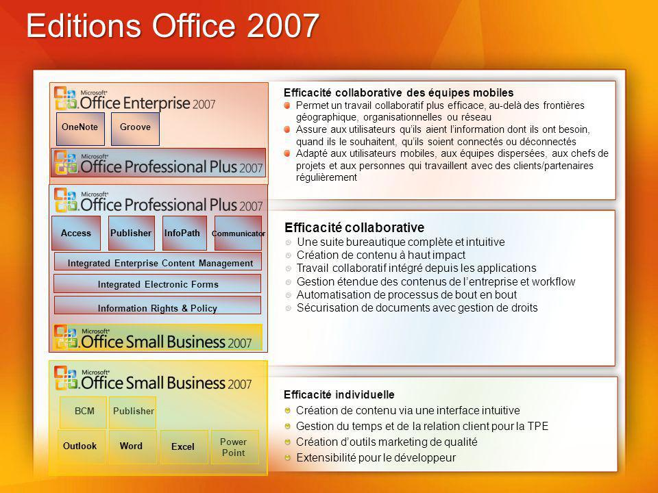 Editions Office 2007 Efficacité collaborative