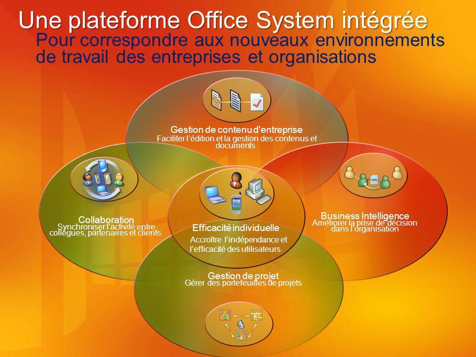 Une plateforme Office System intégrée Pour correspondre aux nouveaux environnements de travail des entreprises et org anisations