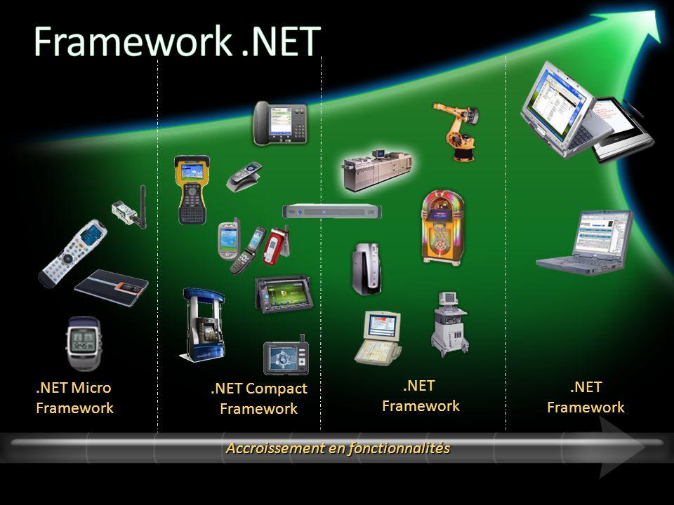 Framework .NET .NET Framework .NET Micro .NET Compact Framework