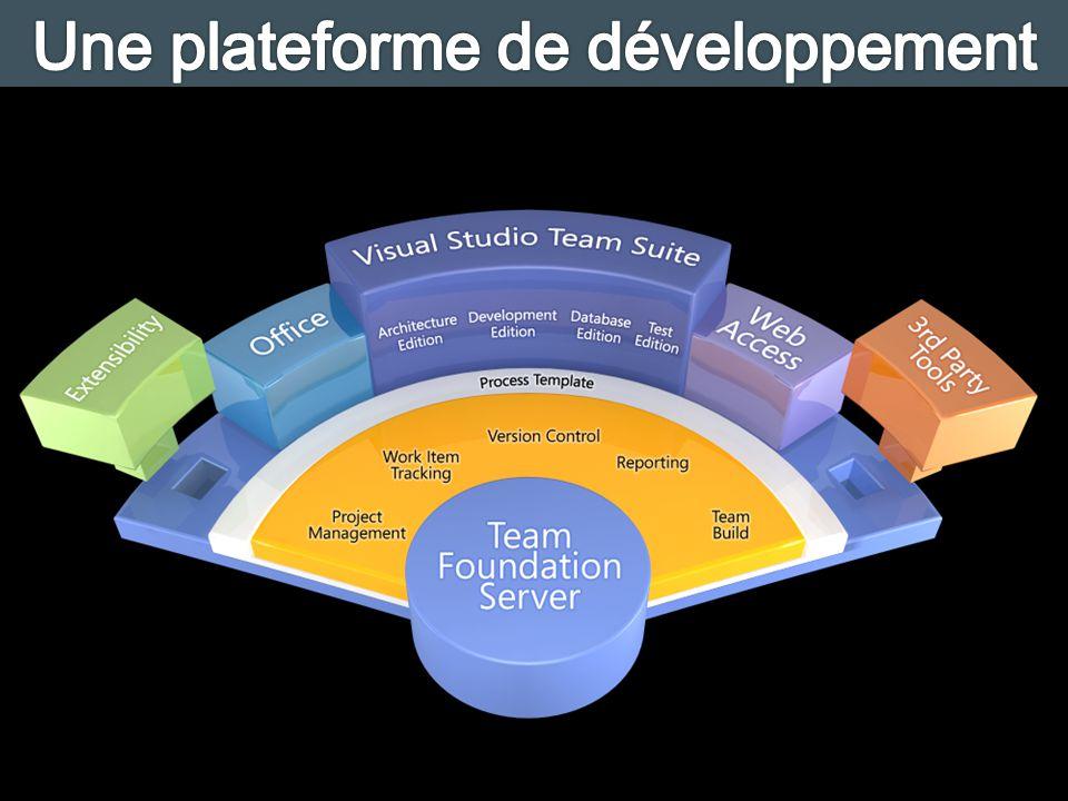Une plateforme de développement