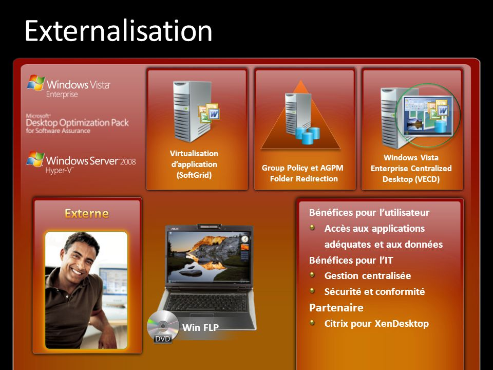 Enterprise Centralized